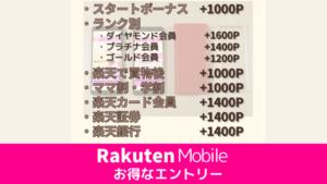 iPhone&Androidお得なエントリー【知らないと損】楽天モバイルキャンペーン